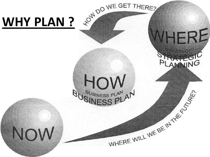 Why Plan,how To Plan, Is Planning Necessary, Plan. Wedding Guest Information. Cheap Pocket Wedding Invitations Online. Wedding Invitation Cards Templates Free Download. Wedding Invitation Wording Tamil Font. The Barn In Zionsville Wedding. Wedding Videos Kerala Style. Wedding Photo Packages Nyc. Elegant Wedding Cars Kenya