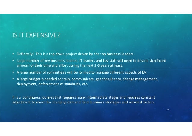 hw 2 business process change plan 10 mistakes you want to avoid when creating a business plan when it comes to creating a business plan that  when creating a business plan  2 the plan.