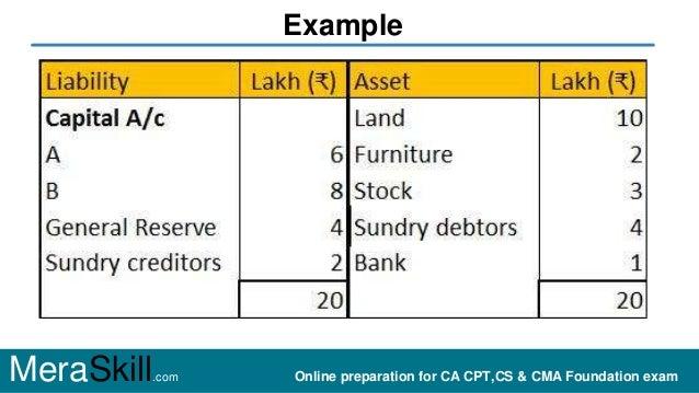 Why revaluation on admission of partner Slide 3