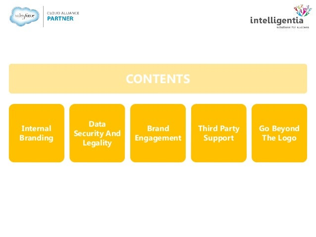 CONTENTS Internal Branding Data Security And Legality Brand Engagement Third Party Support Go Beyond The Logo