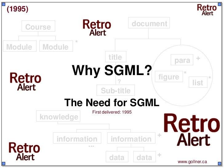 (1995)     Course                                 document                   *Module   Module                             ...