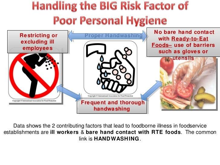 Hand Hygiene In Food Service