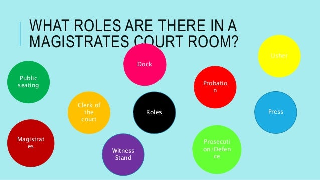 roles and relationships in the magistrates court The everyday experience of magistrates in court and the role of emotion  management - both  higher occupational status and the relationship is not  fleeting.