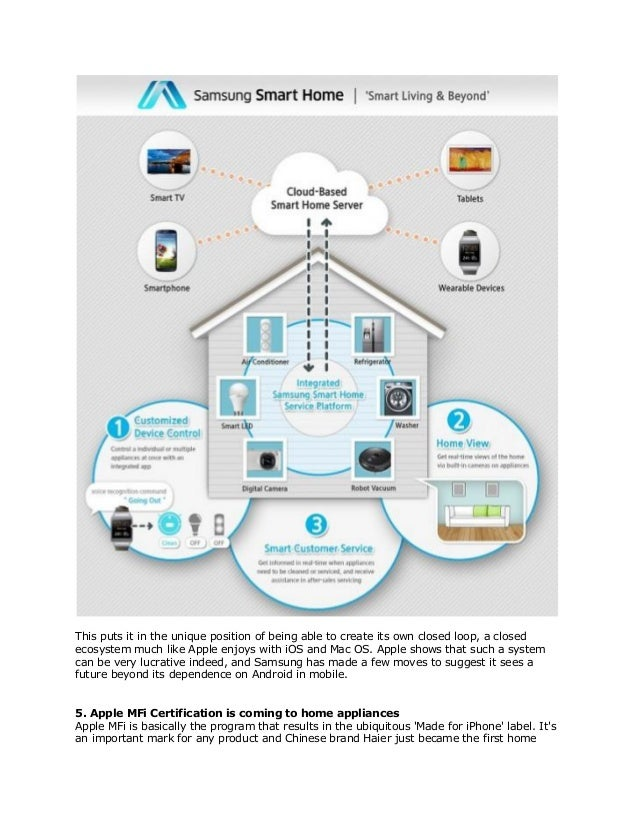 Why Smart Home Technology Is Important