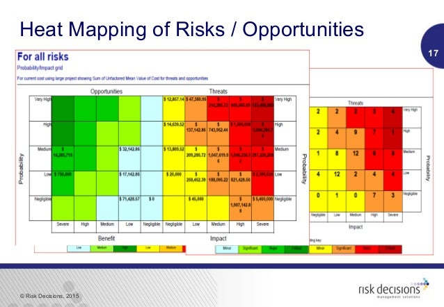 heat map excel with Good Risk Software And Why A Spreadsheet Will Not Do It on Business Value Measurements And The Solution Design Framework furthermore Good Risk Software And Why A Spreadsheet Will Not Do It additionally Plot A Heatmap With A Third Dimension as well Data Breach Prevention Techniques Helping Customers Avoid Data Breaches additionally El Mapa De Calor En La Gerencia De Riesgos.