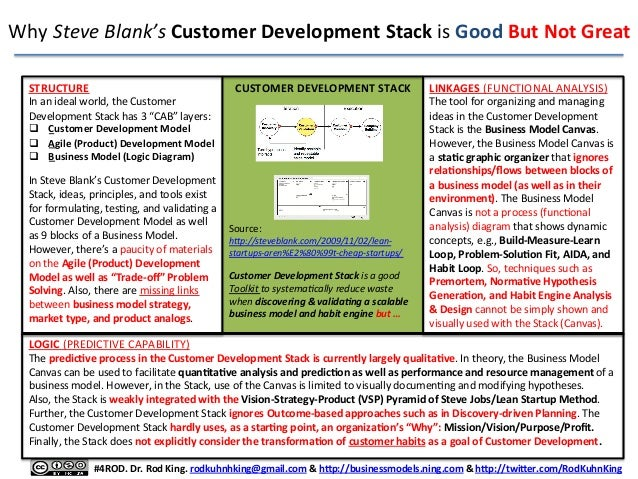 Why  Steve  Blank's  Customer  Development  Stack  is  Good  But  Not  Great   STRUCTURE    In  ...