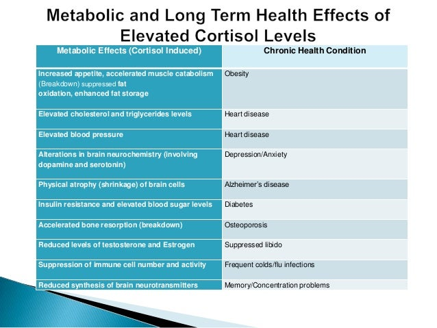 an overview of the depression illness and the basal metabolism rate Basal metabolic rate (bmr) – is the amount of kilojoules (kj) burned at rest bmr includes the energy the body uses to keep all its systems functioning correctly it accounts for the largest amount of energy expended daily (50-80 per cent of your daily energy use.
