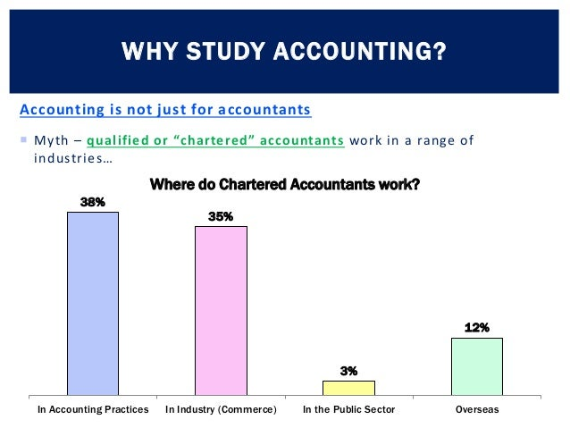 Why do you want to study accounting? - Quora
