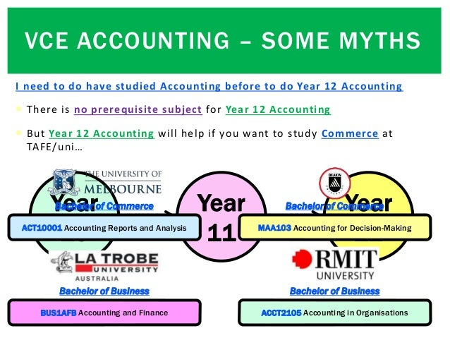 I need to do have studied Accounting before to do Year 12 Accounting  There is no prerequisite subject for Year 12 Accoun...