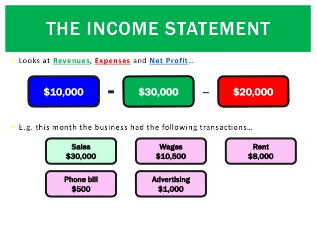  Looks at Revenues, Expenses and Net Profit…  E.g. this month the business had the following transactions… THE INCOME ST...