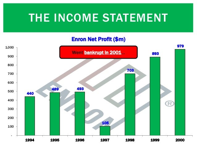 The Income Statement  So there's a difference between Net Profit and Cash?  What do you pay the bills with? THE INCOME S...