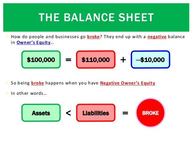  How do people and businesses go broke? They end up with a negative balance in Owner's Equity…  So being broke happens w...