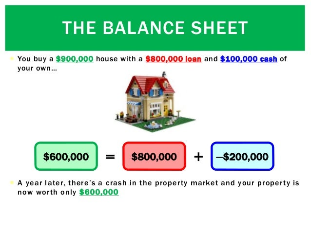  You buy a $900,000 house with a $800,000 loan and $100,000 cash of your own…  A year later, there's a crash in the prop...
