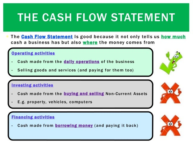  The Cash Flow Statement Is good because it not only tells us how much cash a business has but also where the money comes...