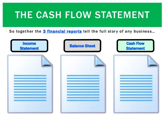 THE CASH FLOW STATEMENT  So together the 3 financial reports tell the full story of any business… Income Statement Balanc...