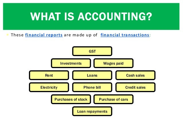  These financial reports are made up of financial transactions: WHAT IS ACCOUNTING? Purchases of stock Purchase of cars L...