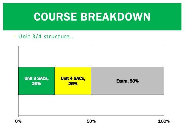 COURSE BREAKDOWN • Unit 3/4 structure… Unit 3 SACs, 25% Unit 4 SACs, 25% Exam, 50% 0% 50% 100%