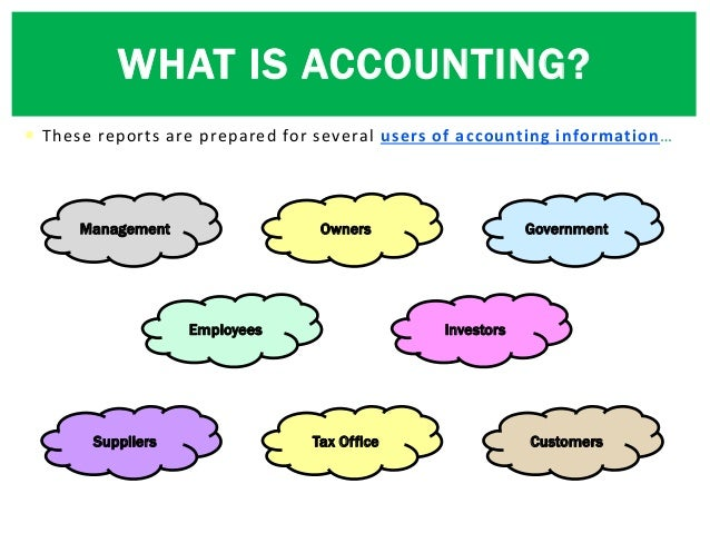  These reports are prepared for several users of accounting information… Management Employees Owners Investors Tax Office...