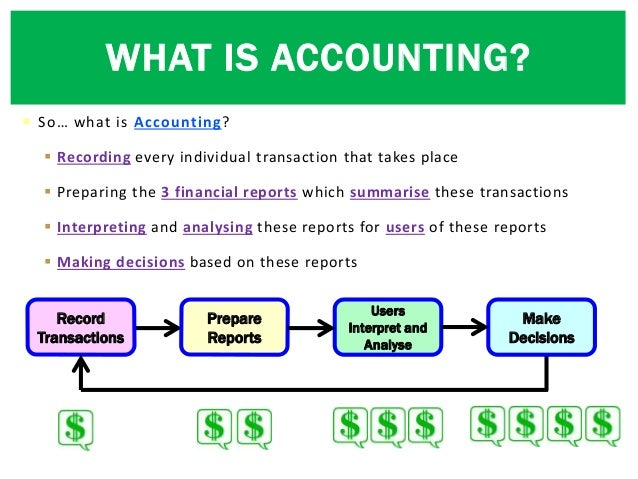  So… what is Accounting?  Recording every individual transaction that takes place  Preparing the 3 financial reports wh...