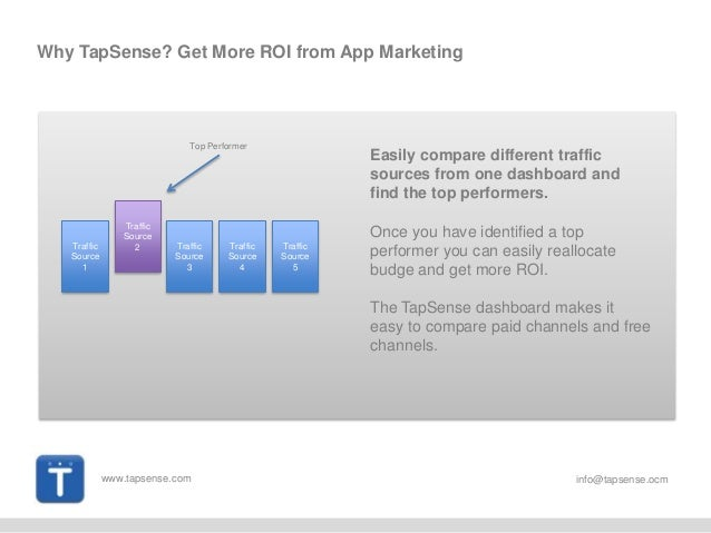 www.tapsense.com info@tapsense.ocm Why TapSense? Get More ROI from App Marketing Easily compare different traffic sources ...