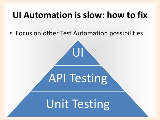 why automation projects fail Laura salazar takes a look at five common practices that can cause automation  projects to fail automation testing is undeniably one of the key.