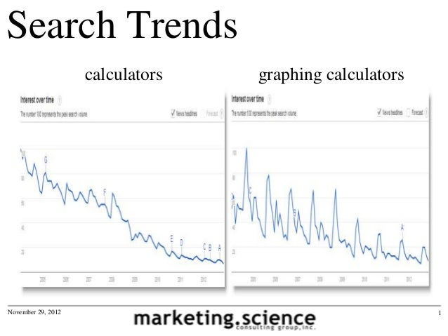 Search Trends                    calculators   graphing calculatorsNovember 29, 2012                                      ...