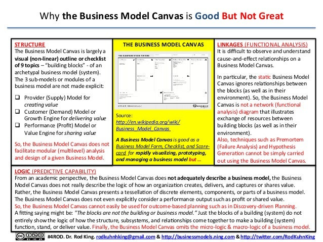 Why	   the	   Business	   Model	   Canvas	   is	   Good	   But	   Not	   Great	    STRUCTURE	     The	   Business	   Model...