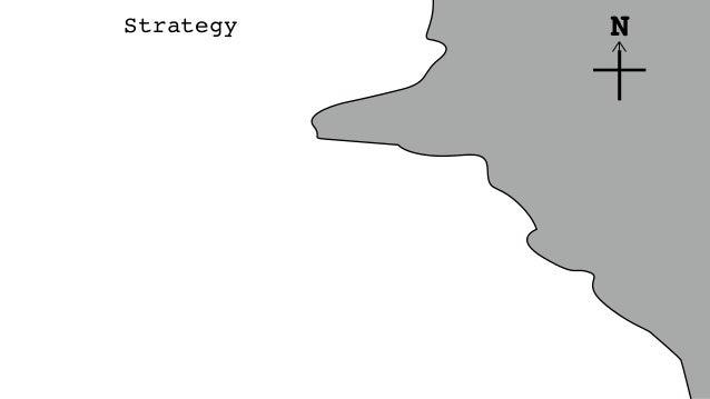 NStrategy Situational Awareness