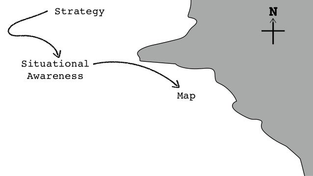 NStrategy Situational Awareness Map Patterns