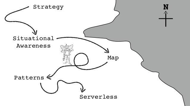 NStrategy Situational Awareness Map Serverless Patterns