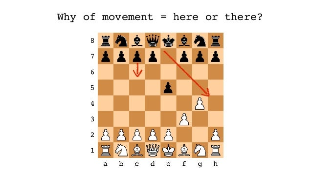 Why of movement = here or there?