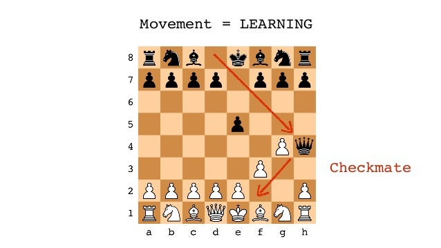 Movement = LEARNING Checkmate