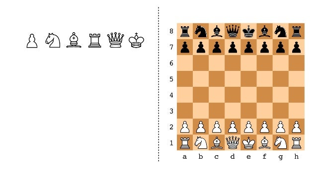 Pawn (w), Pawn (b), Pawn (w)