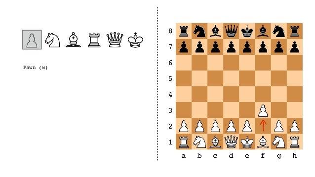 Pawn (w), Pawn (b), Pawn (w), Queen (b) ... LOST.