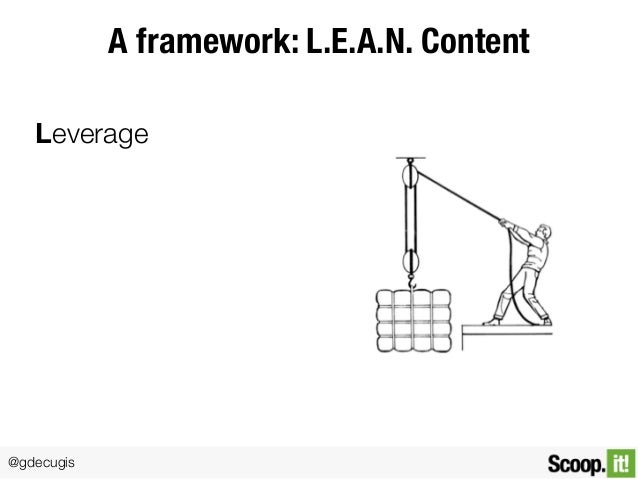 @gdecugis A framework: L.E.A.N. Content Leverage