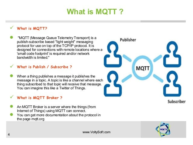 Why transync mqtt gps tracker