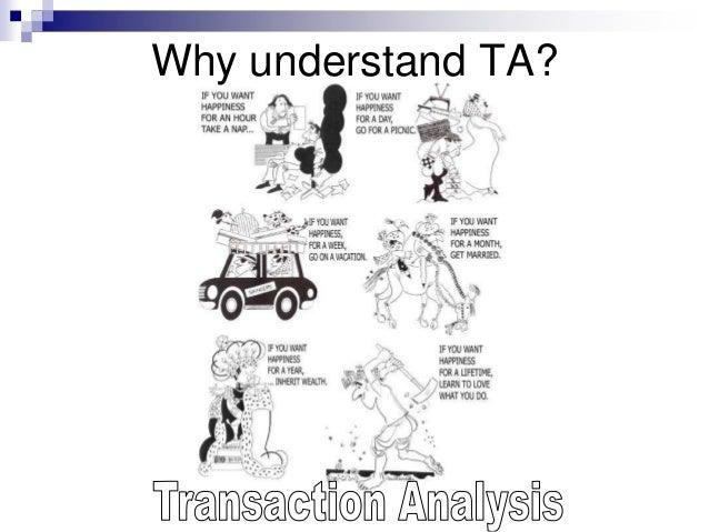 Why understand TA?