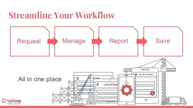 buy online: Computerised Maintenance Management System