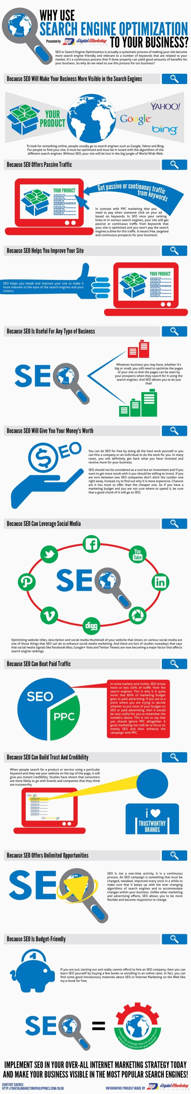 Why Use SEO to Your Business?