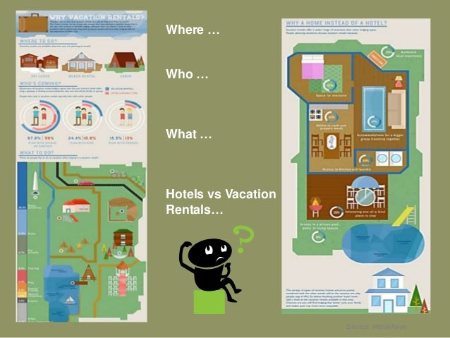 Why vacation rentals and not Hotels? Owners Benefits and  Trends 2015-2014 Slide 3