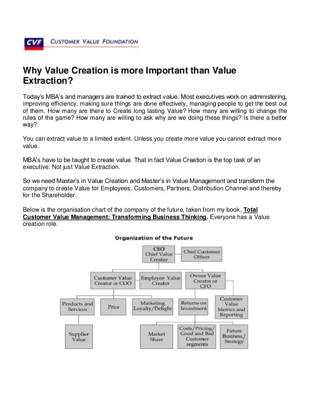 Why Value Creation is more Important than ValueExtraction?Today's MBA's and managers are trained to extract value. Most ex...