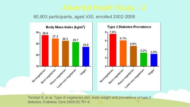 Bilderesultat for diabetes vegan