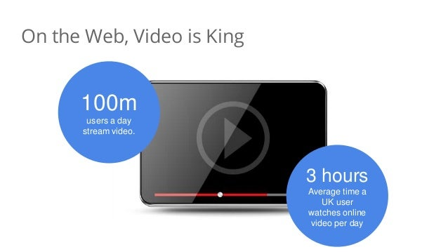 On the Web, Video is King 100m users a day stream video. 3 hours Average time a UK user watches online video per day