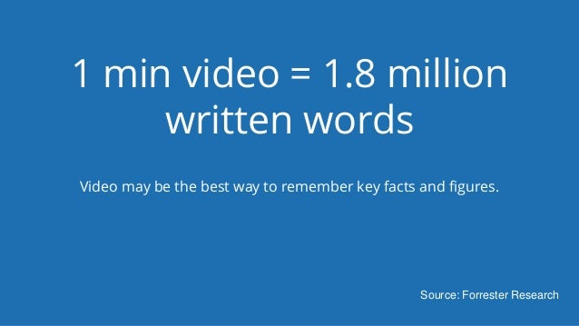 1 min video = 1.8 million written words Video may be the best way to remember key facts and figures. Source: Forrester Res...