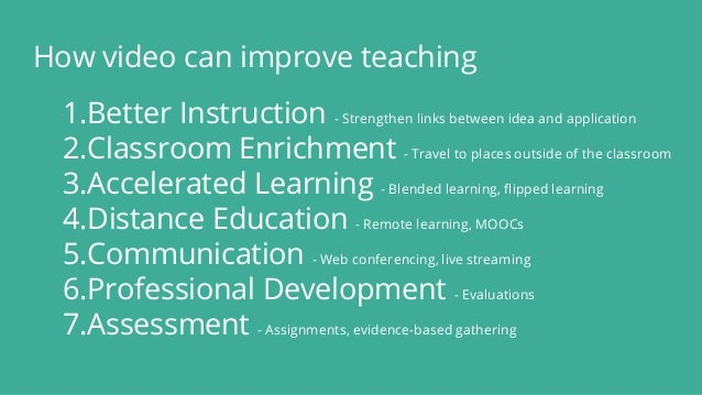 How video can improve teaching 1.Better Instruction - Strengthen links between idea and application 2.Classroom Enrichment...