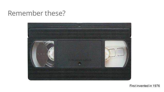 Remember these? First invented in 1976