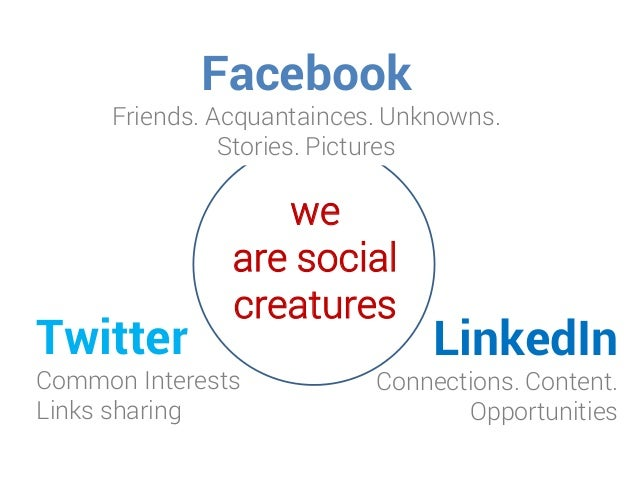 Twitter Common Interests Links sharing LinkedIn Connections. Content. Opportunities we are social creatures Facebook Frien...