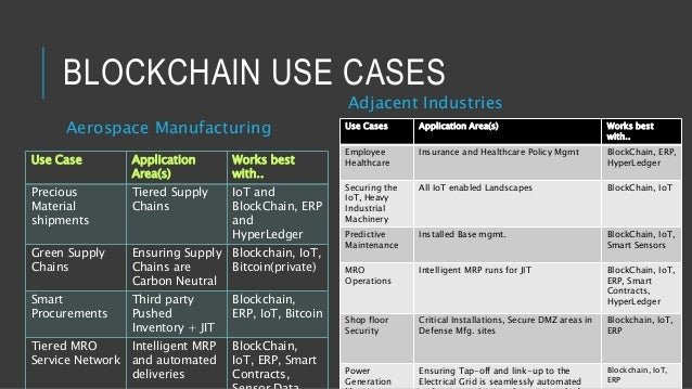 Why We Need To Get Savvy About Blockchain