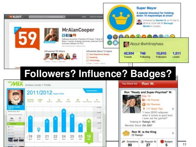 Followers? Influence? Badges?Share with me @angel #sharing            11