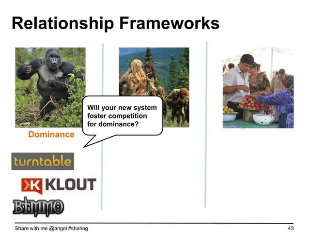 Relationship Frameworks                                  Or help people make                                  exchanges of...